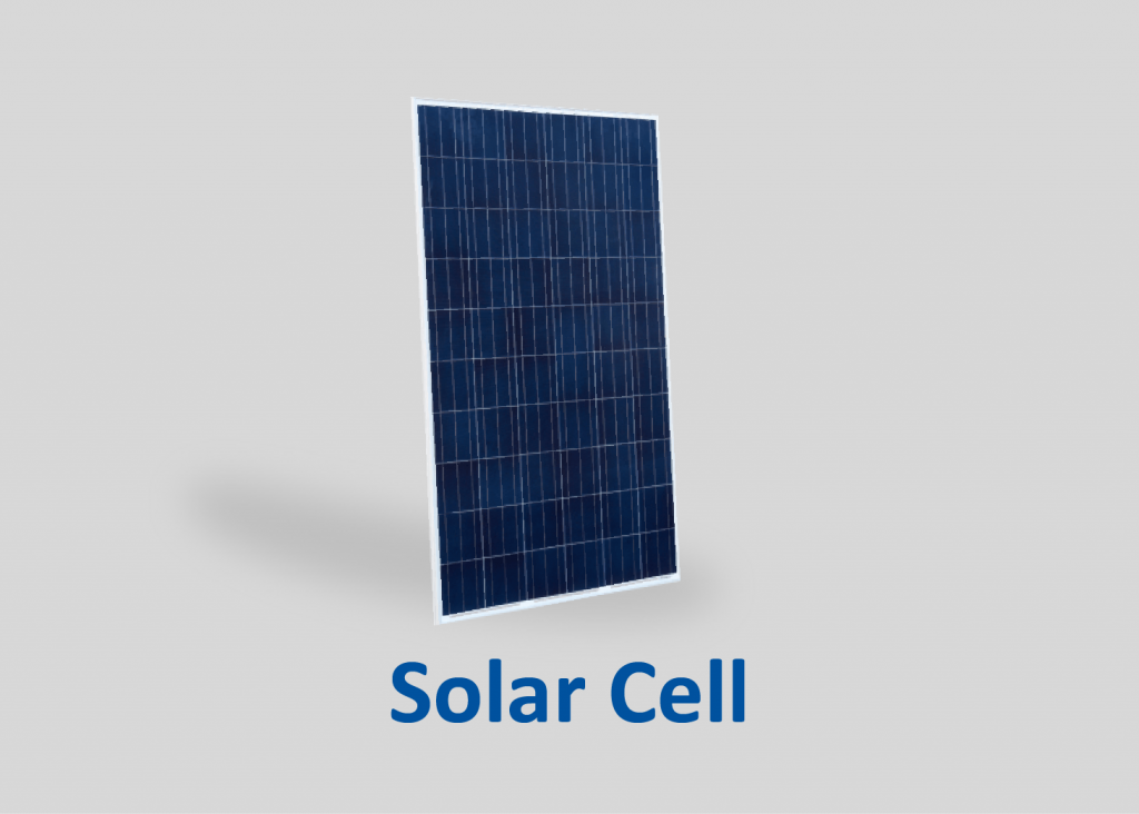 Solar Panel Collector